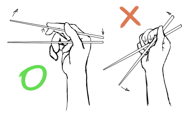 Chopsticks_usage