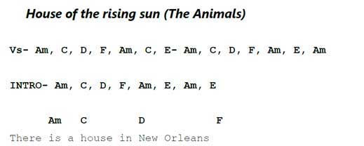 House_of_the_rising_sun_The_Animals_guitar_chords_lyrics